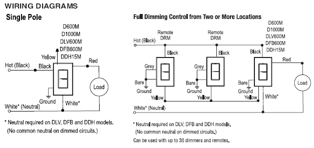 Wiring Diagram For Light Switch Outlet Combo : Pass seymour legrand dfb m va fluorescent preset