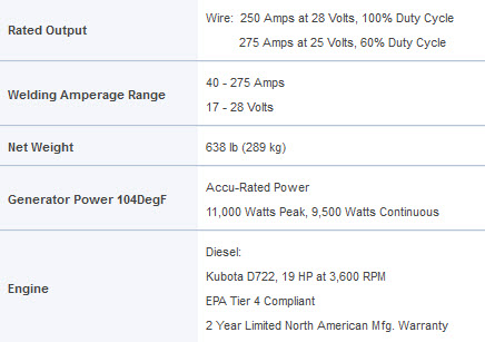 bobcat250dieselspecs miller bobcat 250 diesel welder 907565 miller bobcat 250 wiring diagram at et-consult.org