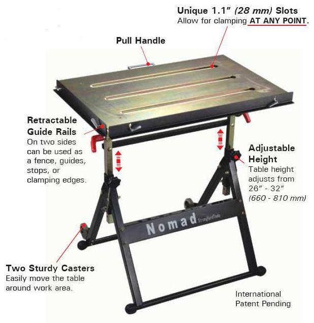 strong hand nomad welding table ts3020fk rh store cyberweld com 6G Welding Position Diagram welding table diagram