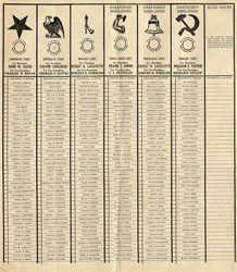 Presidential Election Ballot - County of Oneida 1924