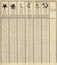 Presidential Election Ballot - County of Oneida 1924