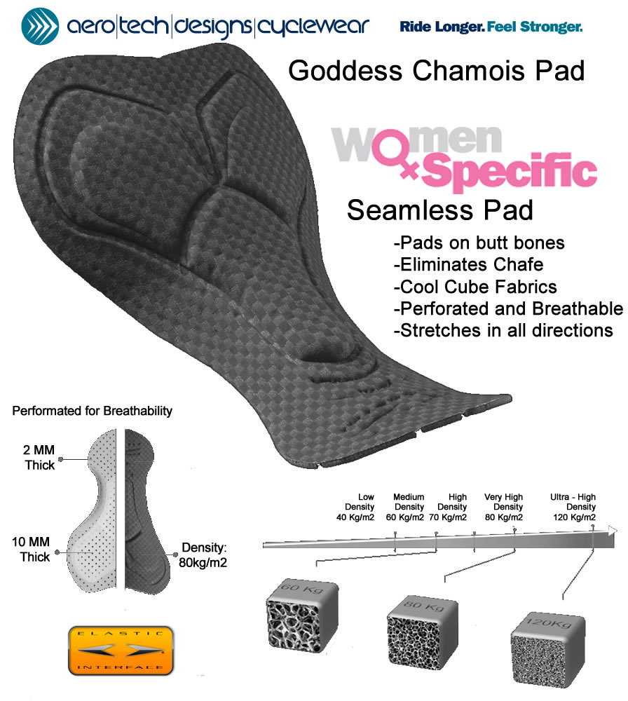 women specific mini bike pad