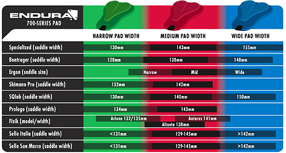 endura pad and saddle fit chart for chamois pad widths