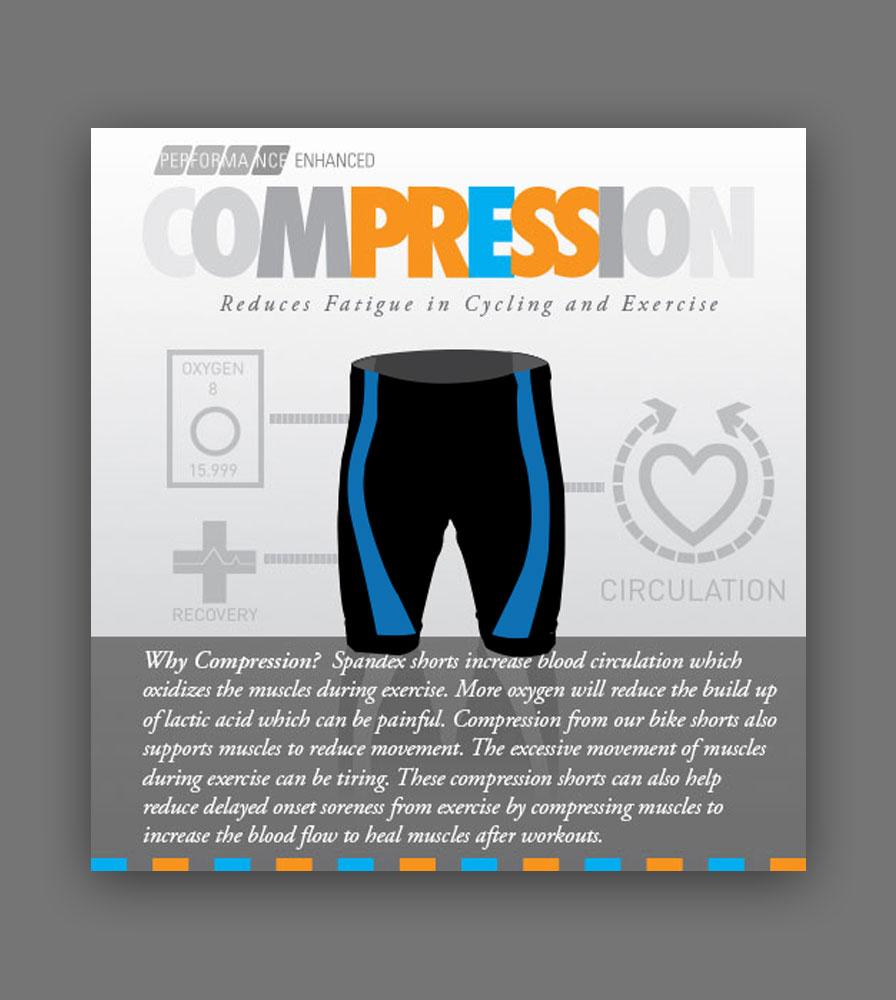 aero tech compression exercise shorts