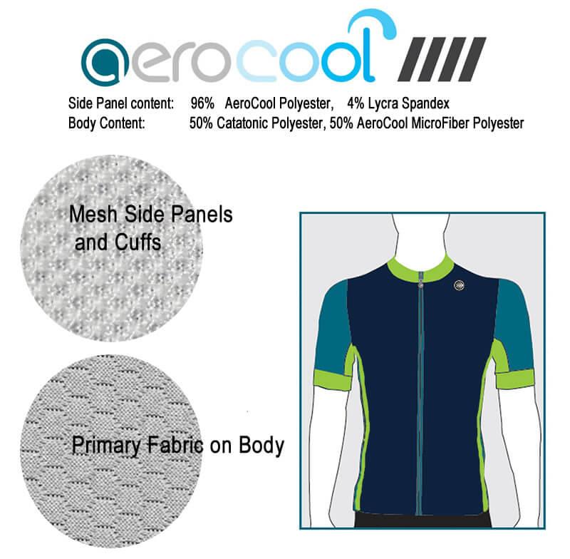 Aero Tech Cool fabrics