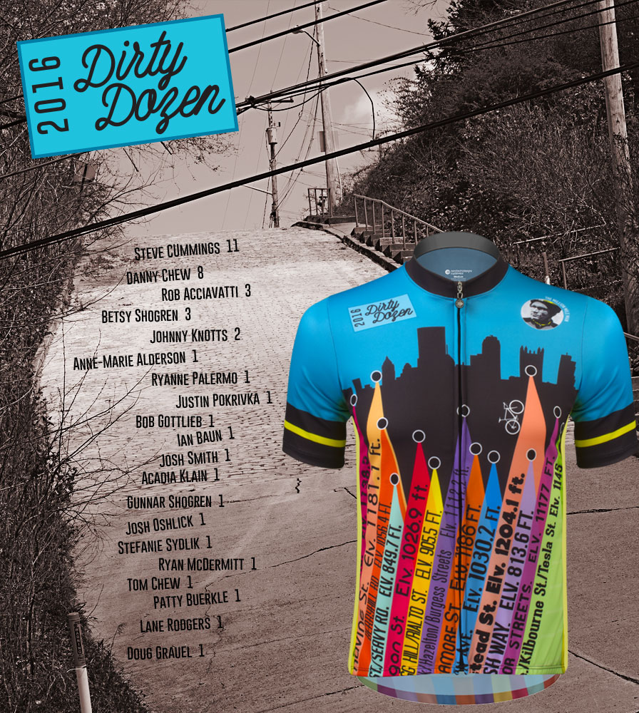 dirty dozen jersey