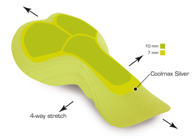chamois pad with gel lining