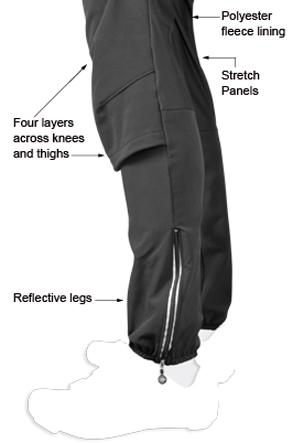 multi-layer knee insulation