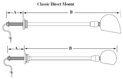 Classic Direct Mount