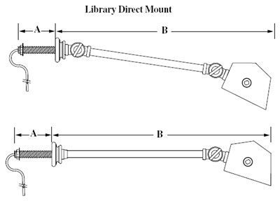 Library Direct Mount