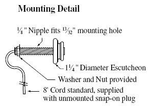 Mounting Detail