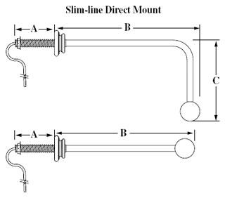 Slim-Line Direct Mount