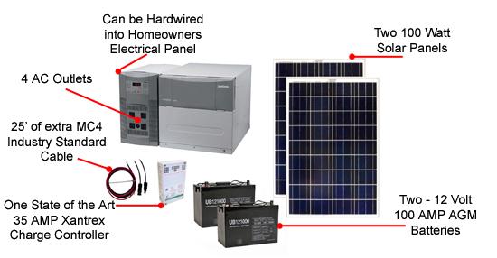 Earthtech Products 2400 Watt Hour Solar Generator Kit With