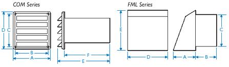 Fantech COM - FML