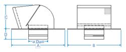 Fantech RC diagram