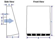 Fantech RVF diagram