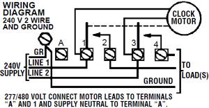 Intermatic switch diagram data wiring diagrams 24 hour dial 208v 277v 40 amp 2 poles timer rh electricsuppliesonline com intermatic programmable light switch intermatic timer switch wiring diagram asfbconference2016