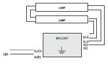 t5 fluorescent electronic ballast keystone kteb 108 1 tp. Black Bedroom Furniture Sets. Home Design Ideas