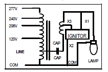 hps kit wiring h3 1000 w high pressure sodium ballast kit keystone hps 1000a q hp wiring diagram for high pressure sodium light at gsmportal.co