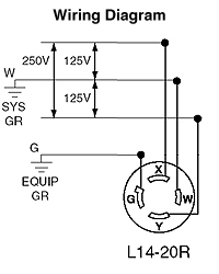 24112 nema l14 20p wiring diagram nema l14 30r plug diagram \u2022 wiring  at creativeand.co