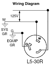 120 240 volt wiring diagram with Nema 10 30r Wiring Diagram on 115 Volt Wiring Diagram moreover Rotary converter additionally Nema 10 30r Wiring Diagram likewise Leviton Nema 10 30r Wiring Diagram additionally Standby Generator Safety.