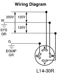 27102 leviton 2710 30 amp, 125 250 volt, nema l14 30r, 3p, 4w, flush mtg Double Receptacle Wiring at gsmportal.co