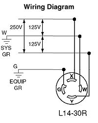 27112 leviton 2711 30 amp, 125 250 volt, nema l14 30p, 3p, 4w, locking leviton plug wiring diagram at bakdesigns.co