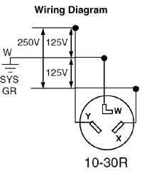50541 leviton 5054 30 amp, 125 250 volt, nema 10 30r, 3p, 3w, surface 30 amp 250 volt plug wiring diagram at gsmportal.co
