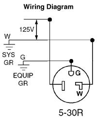 leviton 5371 30 amp  125 volt  nema 5