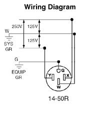 leviton 55050 50 amp  125  250 volt  nema 14