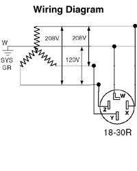 120 208v wiring diagram 4w data wiring diagrams leviton 8330 30 amp 120 208 volt nema 18 30r 4p 4w flush mtg rh electricsuppliesonline com single phase generator wiring 208 three phase power wiring swarovskicordoba Choice Image