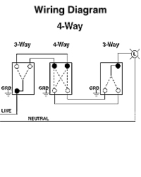 4 way rocker switch wiring wiring diagrams schematics four way rocker switch wiring diagrams schematics rh quizzable co at leviton 5624 2t 20 amp 120 277 volt ac four way decora rocker rh electricsuppliesonline cheapraybanclubmaster Images