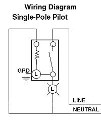 Leviton 5628 2w 20 amp 120 volt decora plus rocker pilot light dimensional drawing wiring diagram asfbconference2016 Choice Image