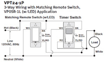 Leviton Timer Multi Location