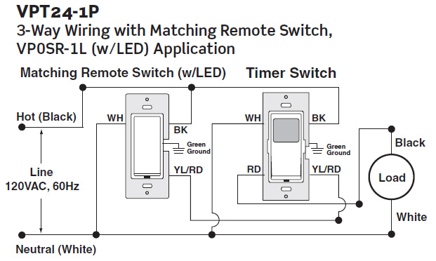 Leviton VPT24 Wiring 3 leviton vpt24 1pz vizia 24 hour timer 120vac, 60hz, 1800w Easy 3-Way Switch Diagram at cos-gaming.co