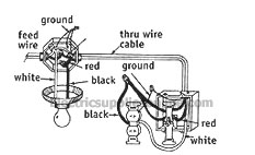 Howtoinlisw on convenience outlet wiring diagram