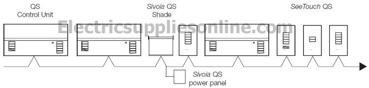 grafik eye qs daisy chain big lutron grafik eye qs specifications lutron grafik eye wiring diagram at mifinder.co