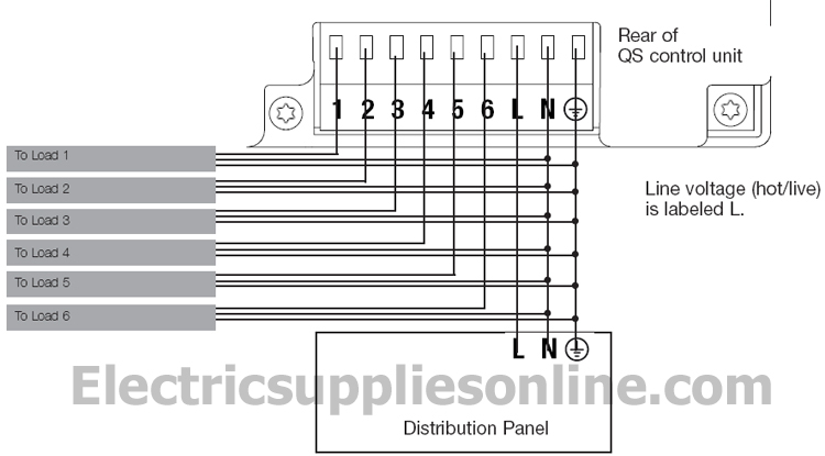 grafik eye qs line voltage big lutron grafik eye qs specifications lutron hi-lume 3d dimming ballast wiring diagram at crackthecode.co