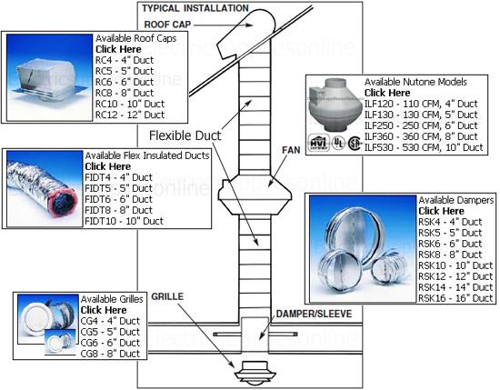 Nutone Inline Fan Components