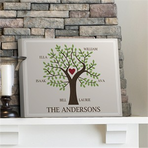 Personalized Traditional Family Tree Print