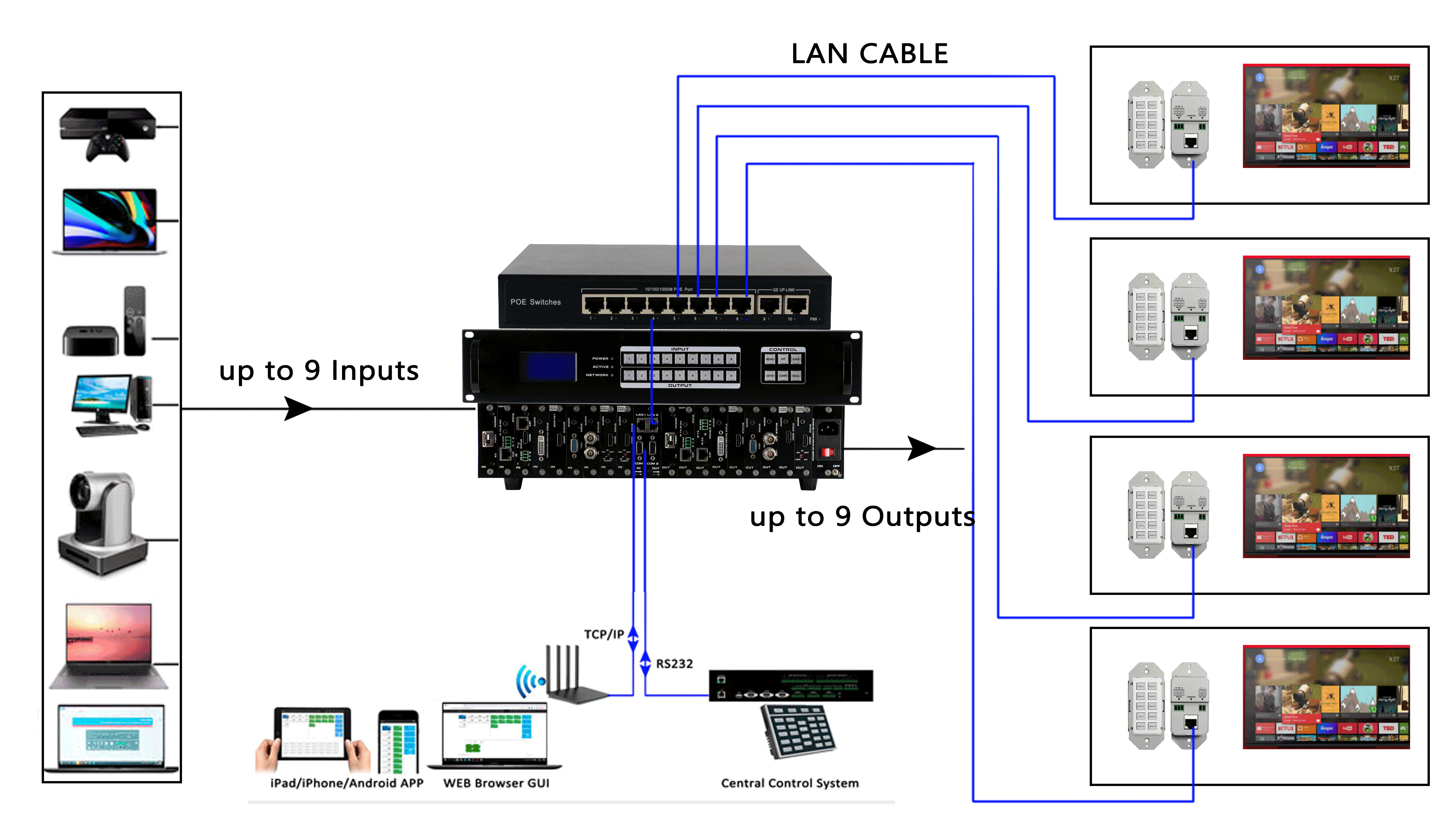 connection-for-keypads
