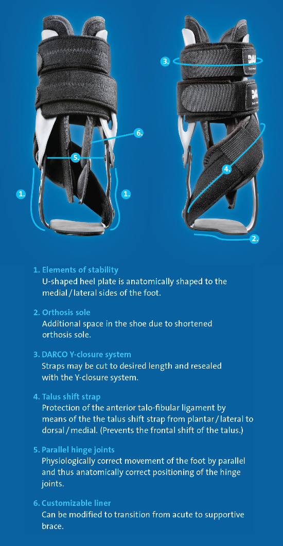 Darco Body Armor Ankle Brace Features