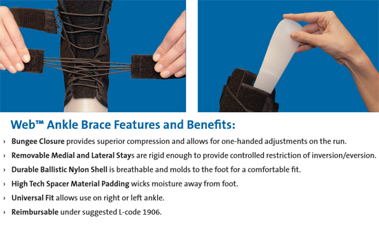 Darco Body Armor Web Ankle Brace Features
