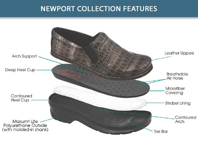 Klogs Newport Collection Information: Nashua Clog