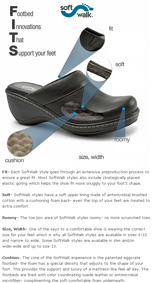 SoftWalk FIT Features.