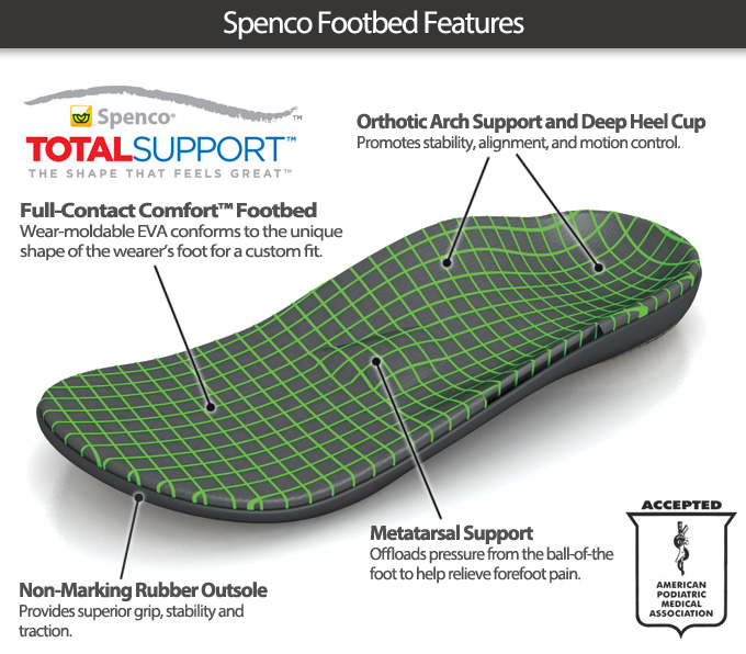 Spenco Footbed Technology