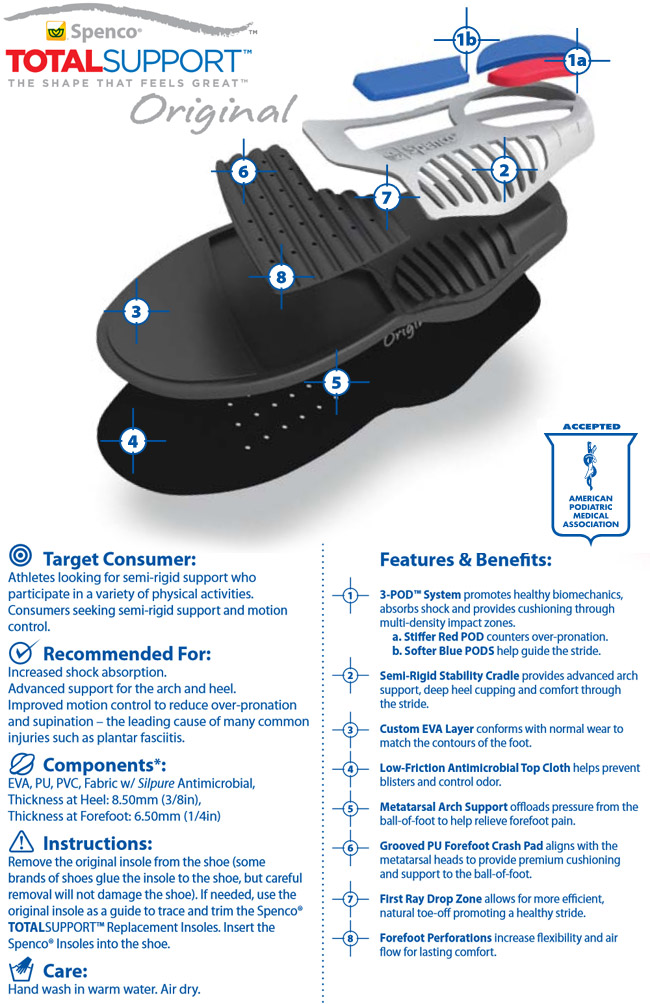 Spenco Total Support Orginal Insoles Features
