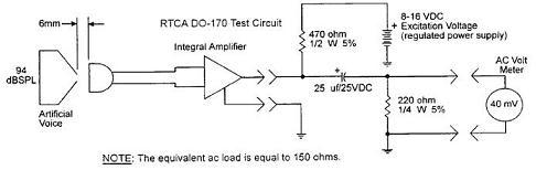 David Clark M-1/DC Amplified Dynamic Headset Microphone