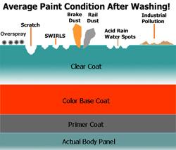 auto detaling clay bar